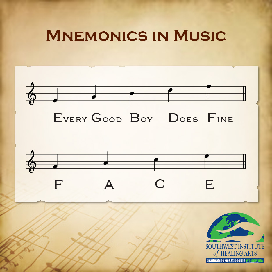 Mnemonics-In-Music