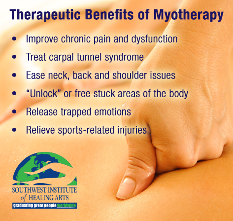 Therapeutic Benefits of Myotherapy