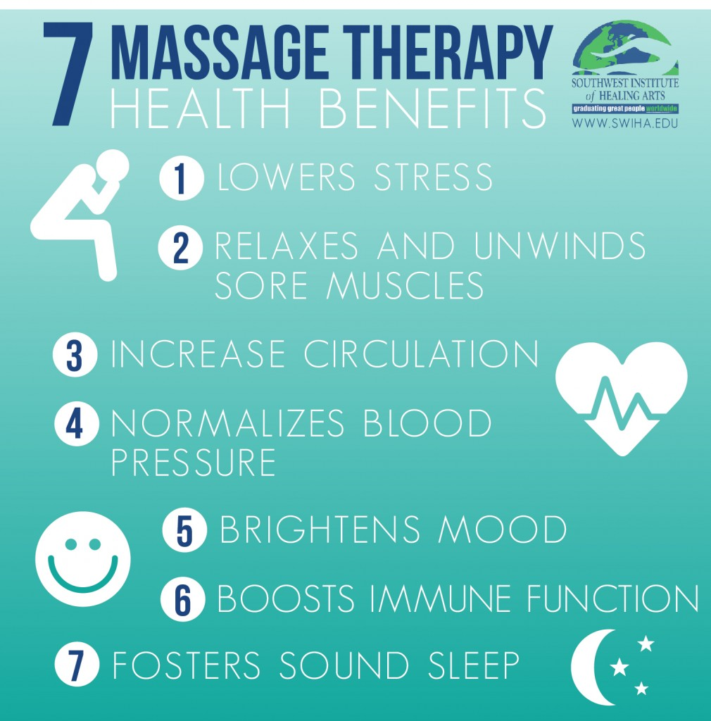 benefits of massage therapy Benefits of massage therapy can often be seen after your very first visit making it  a regular part of your health routine will not only have your skin in the best.
